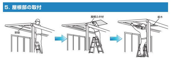 5.屋根部の取付